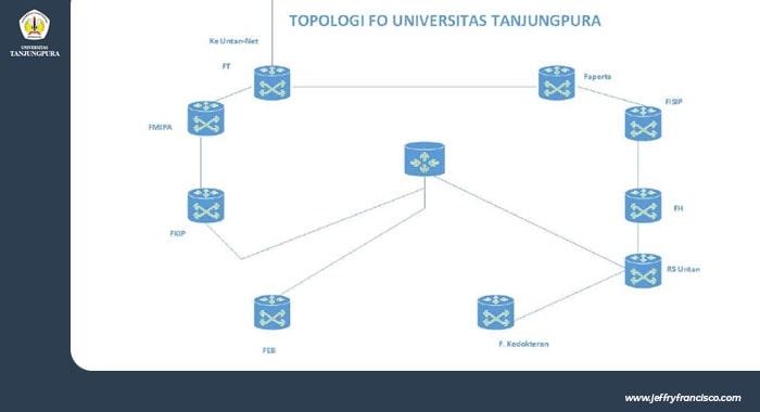 Infrastruktur Universitas Tanjungpura