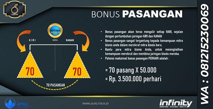 Perhitungan bonus pasangan
